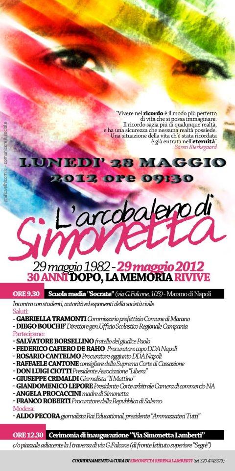Una strada per Simonetta Lamberti.