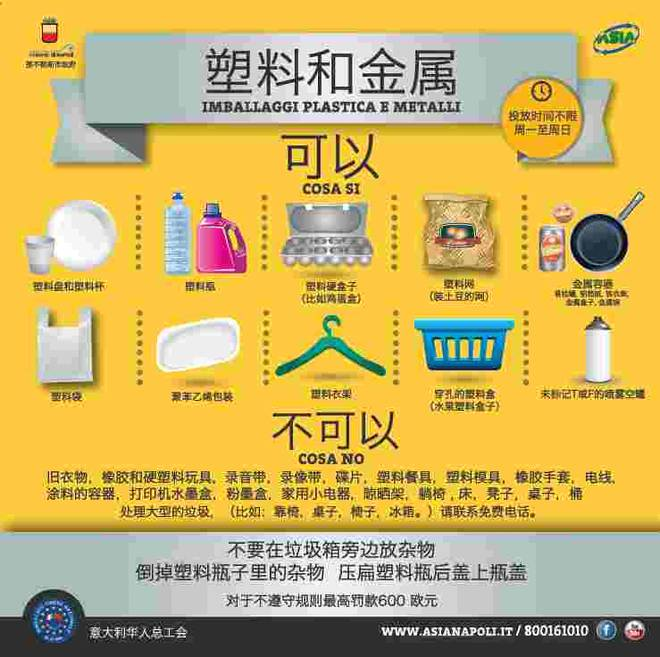 L'Asìa scrive le istruzioni per la differenziata in cinese