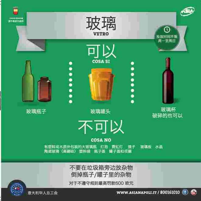 differenziata in cinese