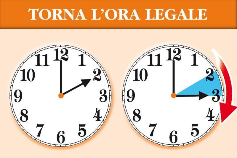 Ora legale bentornata, domenica 29 marzo lancette avanti