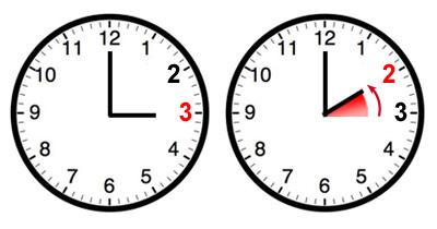 L'ora solare torna tra sabato e domenica notte: si dormirà un'ora in più