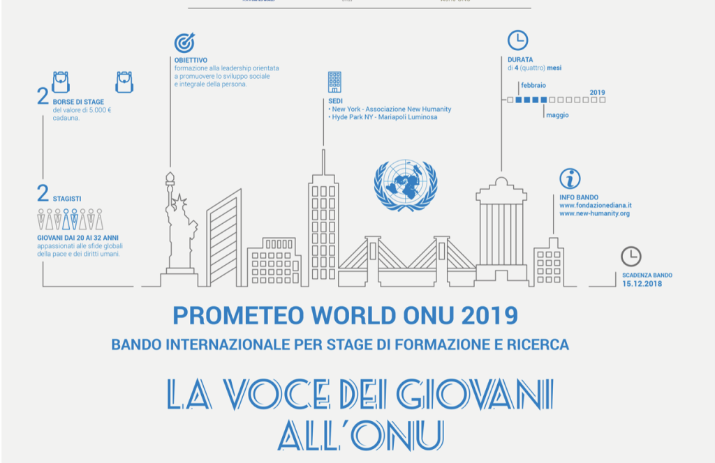 World ONU 2019