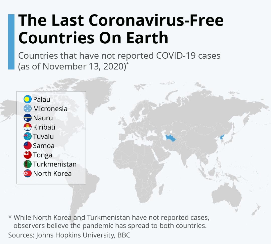 Le uniche nazioni al mondo libere dal Covid-19